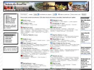 Thumbnail do site Hotéis.do-Brasil.biz